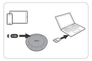 Abbildung der Verbindung eines Jabra Speak mit dem PC