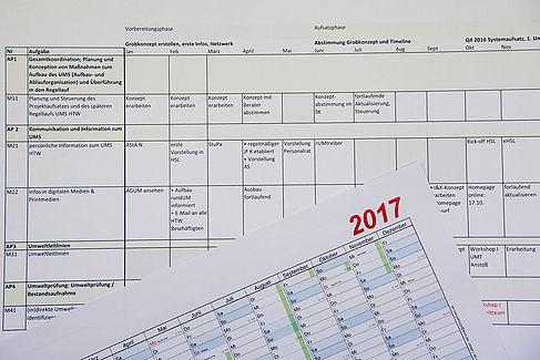 UMS Zeitplan Kalender