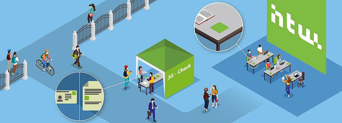 Infografik zum Sicherheitssystem auf dem Campus Wegweiser zum 3G-Check am Campus © HTW Berlin