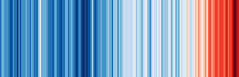 Scientists for Future - Warming Stripes